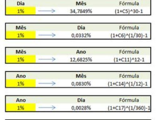 Planilha Excel para Converter Taxa de Juros