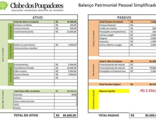 Planilha Balanço Patrimonial Pessoal EXCEL