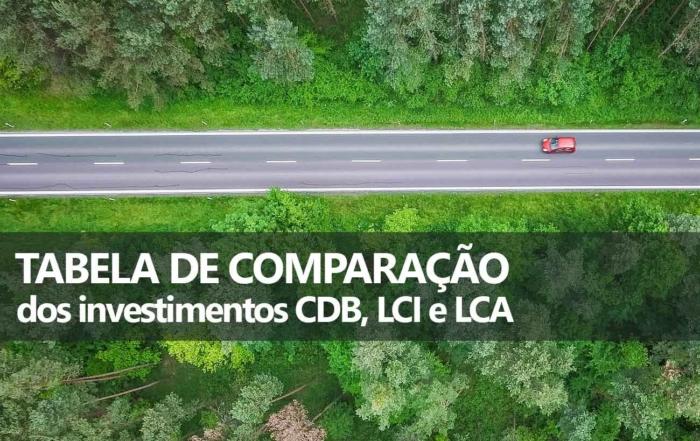 comparacao-lci-lca-cdb
