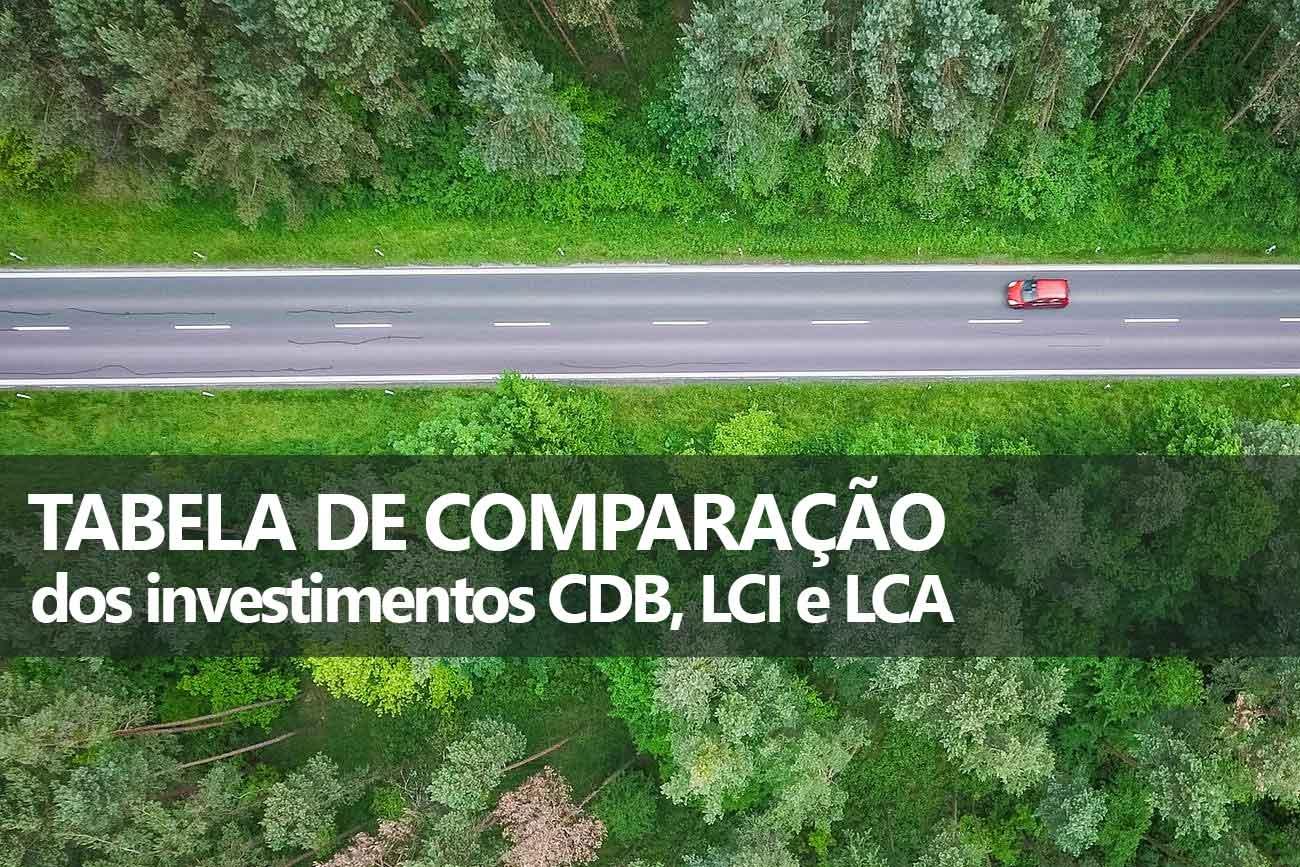 Tabela de Comparação CDB, LCI e LCA: Rentabilidades Equivalentes