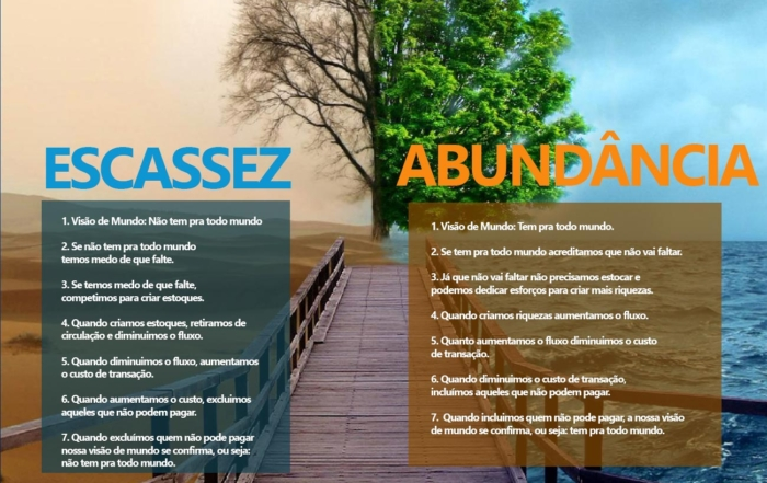 escassez-x-abundancia